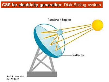 Prof. R. Shanthini Jan 26, 2013 CSP for electricity <strong>generation</strong>: CSP for electricity <strong>generation</strong>: Dish-Stirling system.