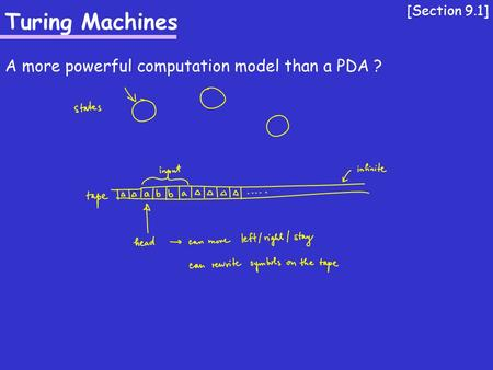 Turing Machines A more powerful computation model than a PDA ?