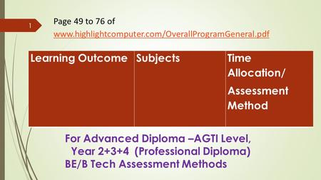 Page 49 to 76 of www.highlightcomputer.com/OverallProgramGeneral.pdf Learning OutcomeSubjectsTime Allocation/ Assessment <strong>Method</strong> <strong>For</strong> Advanced Diploma –AGTI.