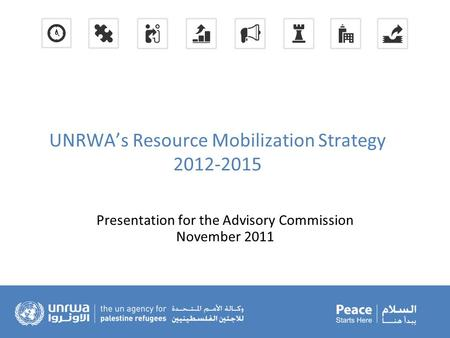 UNRWA's Resource Mobilization Strategy 2012-2015 Presentation for the Advisory Commission November 2011.