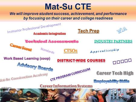 Mat-Su CTE We will improve student success, achievement, and performance by focusing on their career and college readiness AWIB Graphic Tech Prep.
