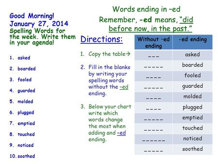 "Good Morning! January 27, 2014 Words ending in –ed Remember, -ed means, ""did before now, in the past."" Spelling Words for the week. Write them in your."