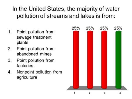 In the United States, the majority of water pollution of streams and lakes is from: 1.Point pollution from sewage treatment plants 2.Point pollution from.