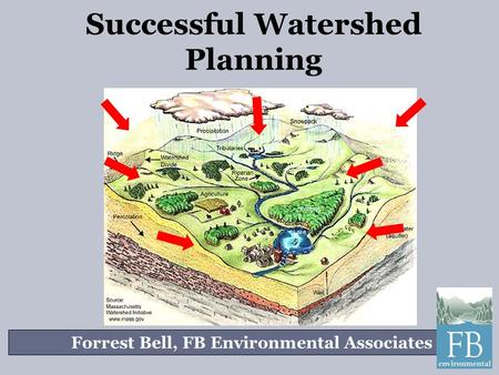 Successful Watershed Planning Forrest Bell, FB Environmental Associates.