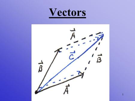 Vectors 1 Vectors are often used to graphically represent different quantities. The study of motion involves the introduction of a variety of quantities.