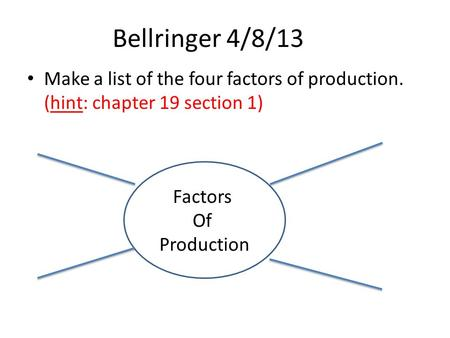 Bellringer 4/8/13 Make a list of the four factors of production. (hint: chapter 19 section 1) Factors Of Production.