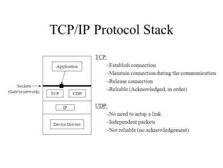 TCP/IP Protocol Stack IP Device Drivers TCPUDP Application Sockets (Gate to network) TCP: –Establish connection –Maintain connection during the communication.
