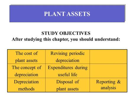 PLANT ASSETS STUDY OBJECTIVES After studying this chapter, you should understand: The cost of plant assets Revising periodic depreciation The concept of.