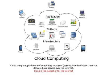 Cloud computing is the use of computing resources (hardware and software) that are delivered as a service over the Internet. Cloud is the metaphor for.