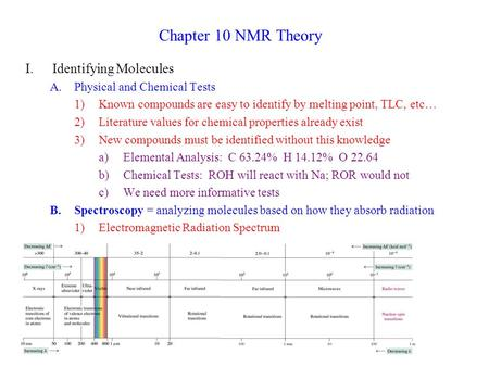 Chapter 10 NMR Theory I.Identifying Molecules A.Physical and Chemical Tests 1)Known compounds are easy to identify by melting point, TLC, etc… 2)Literature.