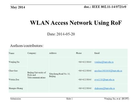 Doc.: IEEE 802.11-14/0721r0 Submission WLAN Access Network Using RoF Authors/contributors: Date: 2014-05-20 May 2014 Wenjing Xu, et al. (BUPT)Slide 1 Name.