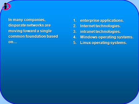 1.enterprise applications. 2.Internet technologies. 3.intranet technologies. 4.Windows operating systems. 5.Linux operating systems. In many companies,