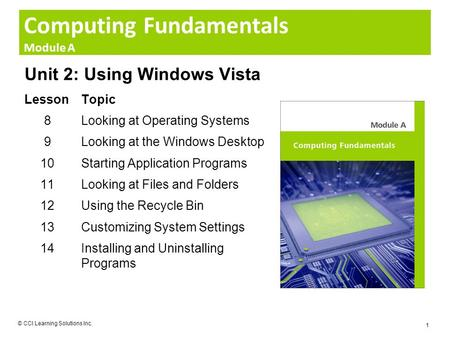Computing Fundamentals Module A Unit 2: Using Windows Vista LessonTopic 8Looking at Operating Systems 9Looking at the Windows Desktop 10Starting Application.