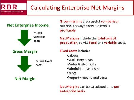 Calculating Enterprise Net Margins Gross margins are a useful comparison but don't always show if a crop is profitable. Net Margins include the total cost.