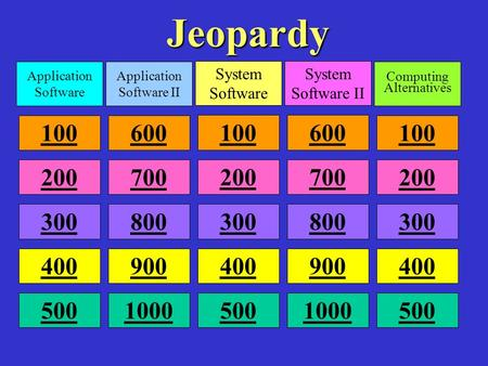 Jeopardy Application Software Application Software II System Software System Software II Computing Alternatives 100600 100600 100 200700 200700 200 300800.