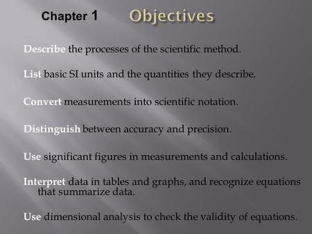 Objectives Chapter 1 Describe the processes of the scientific method.