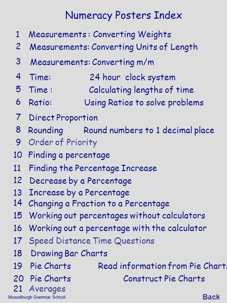 Back Musselburgh Grammar School Numeracy Posters Index Measurements : Converting Weights Measurements: Converting Units of Length Measurements: Converting.