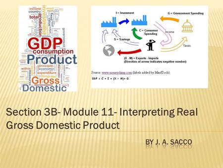 Section 3B- Module 11- Interpreting Real Gross Domestic Product.