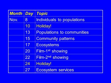 MonthDayTopic Nov.8Individuals to populations 10Holiday! 13Populations to communities 15Community patterns 17Ecosystems 20Film-1 st showing 22Film-2 nd.