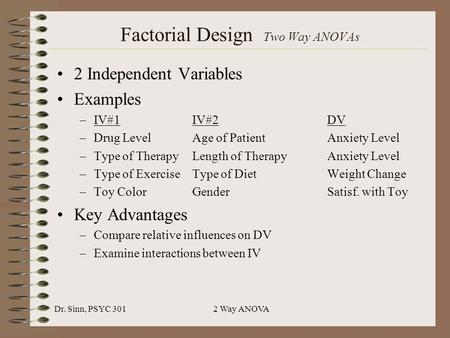 Dr. Sinn, PSYC 3012 Way ANOVA Factorial Design Two Way ANOVAs 2 Independent Variables Examples –IV#1IV#2DV –Drug Level Age of PatientAnxiety Level –Type.