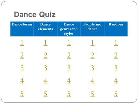 Dance Quiz Dance termsDance elements Dance genres and styles People and dance Random 11111 22222 33333 44444 55555.