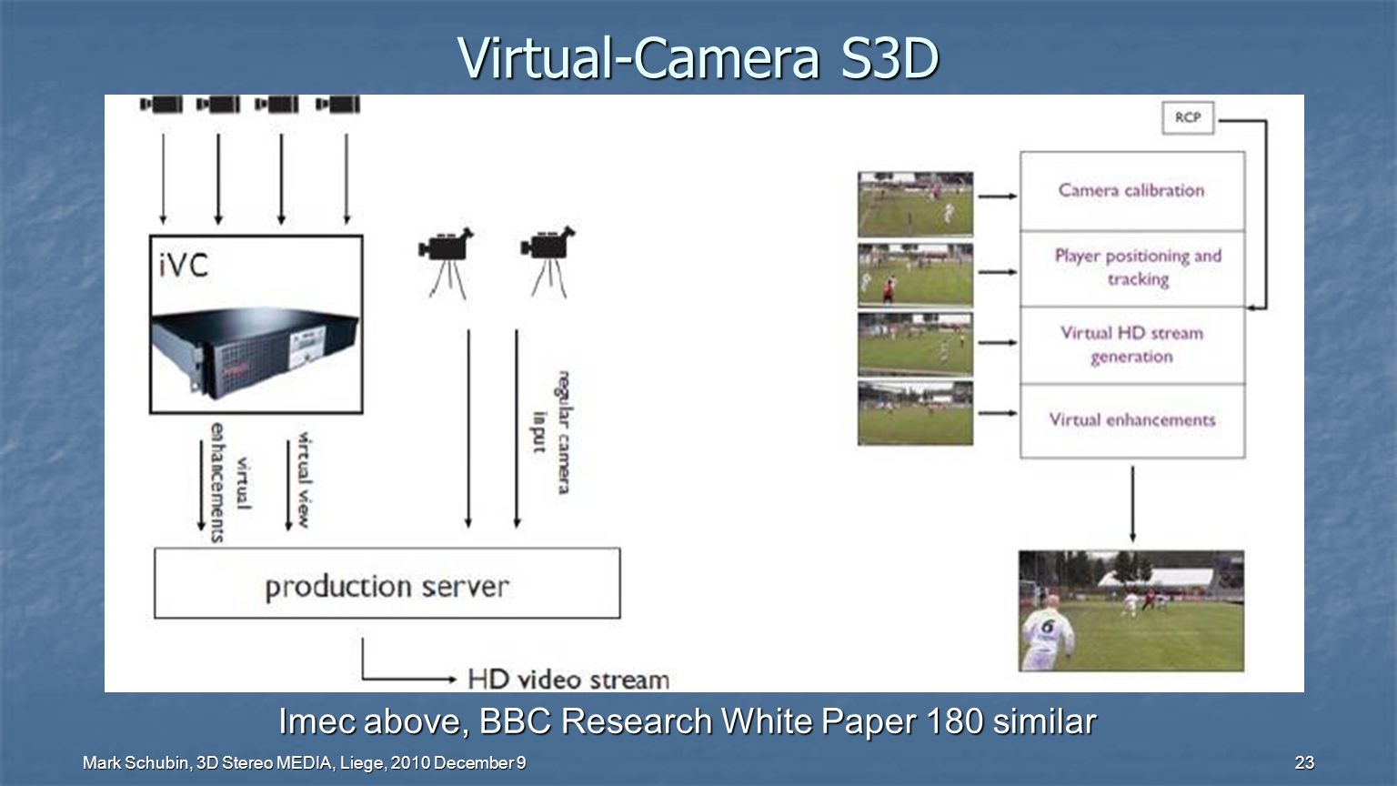 Mark Schubin, 3D Stereo MEDIA, Liege, 2010 December 9 23 Virtual-Camera S3D Imec above, BBC Research White Paper 180 similar
