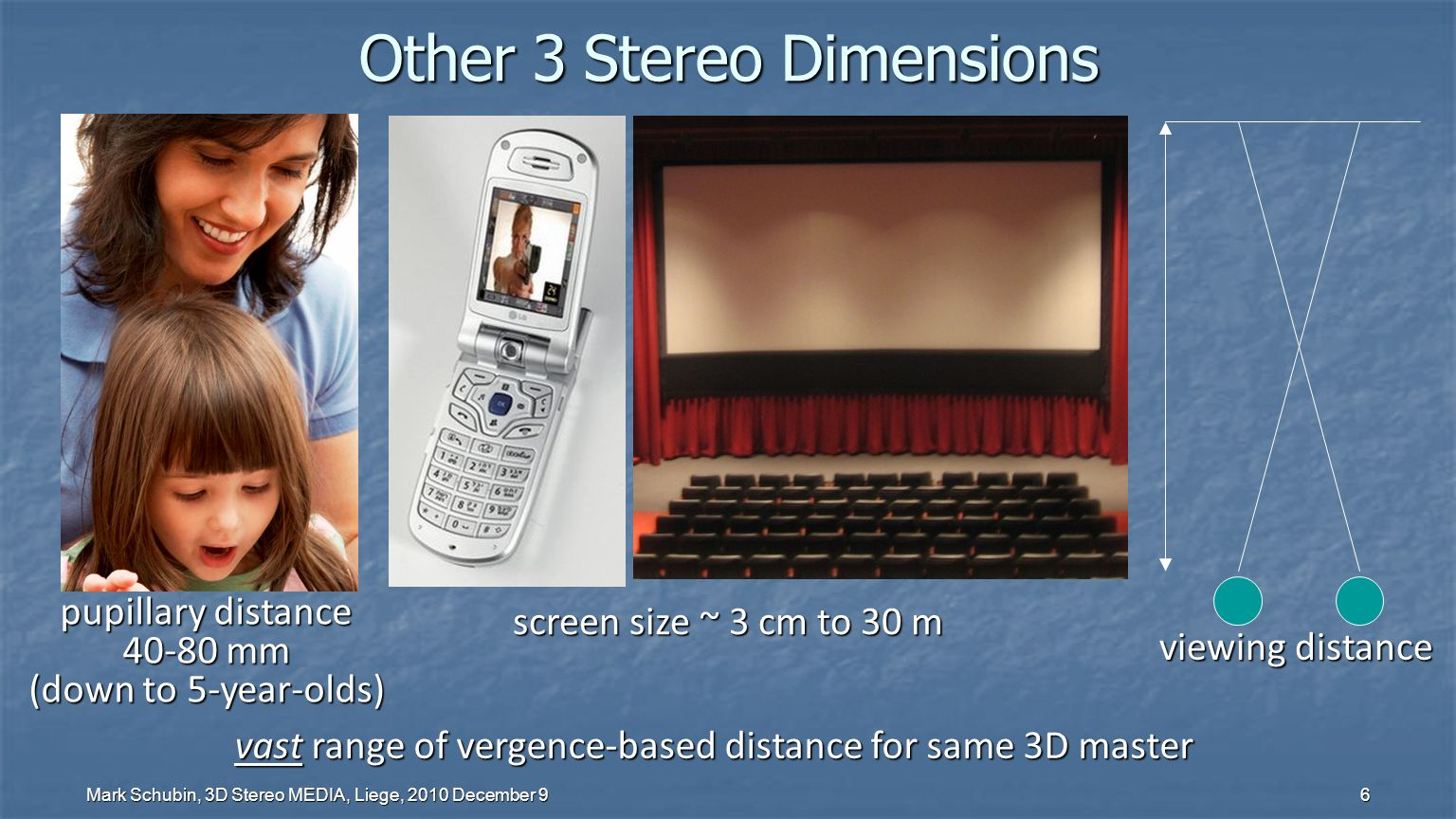 Mark Schubin, 3D Stereo MEDIA, Liege, 2010 December 9 6 Other 3 Stereo Dimensions pupillary distance 40-80 mm (down to 5-year-olds) screen size ~ 3 cm to 30 m viewing distance vast range of vergence-based distance for same 3D master