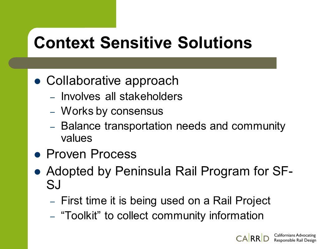 Context Sensitive Solutions Steps