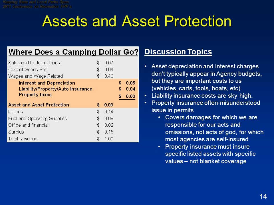 15 Keeping State and Local Parks Open 2011 Conference on Recreation PPPs Assets and Asset Protection (continued) Discussion Topics We often pay property taxes on equipment and sometimes even on federal assets (via leasehold excise taxes).