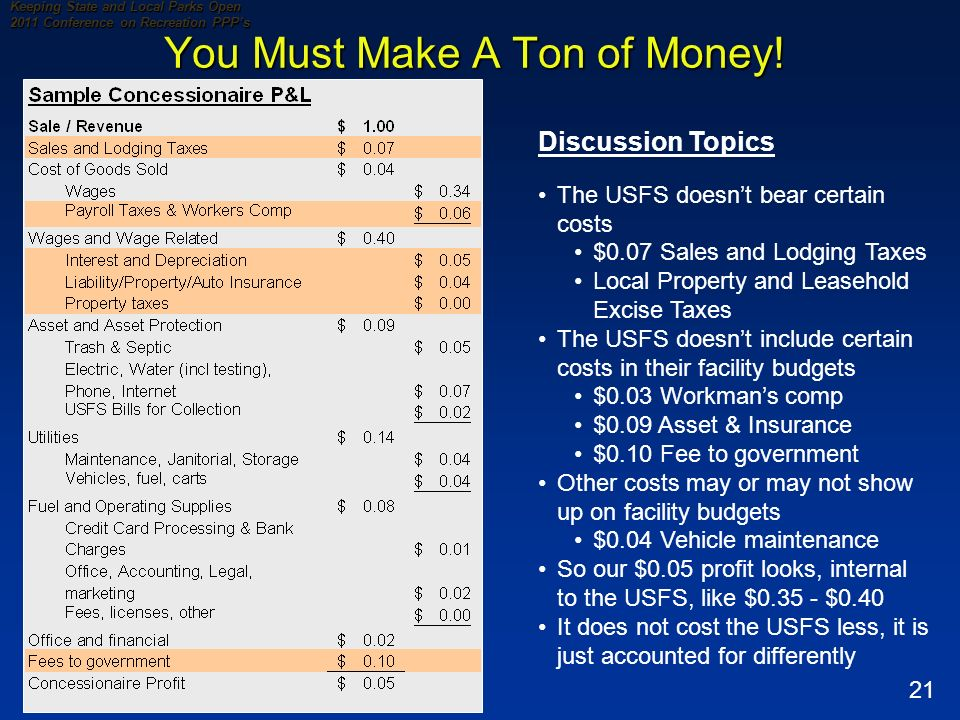 22 Keeping State and Local Parks Open 2011 Conference on Recreation PPPs Discussion Topics The USFS doesnt bear certain costs $0.07 Sales and Lodging Taxes Local Property and Leasehold Excise Taxes The USFS doesnt include certain costs in their facility budgets $0.03 Workmans comp $0.09 Asset & Insurance $0.10 Fee to government Other costs may or may not show up on facility budgets $0.04 Vehicle maintenance So our $0.05 profit looks, internal to the USFS, like $0.35 - $0.40 It does not cost the USFS less, it is just accounted for differently You Must Make A Ton of Money!