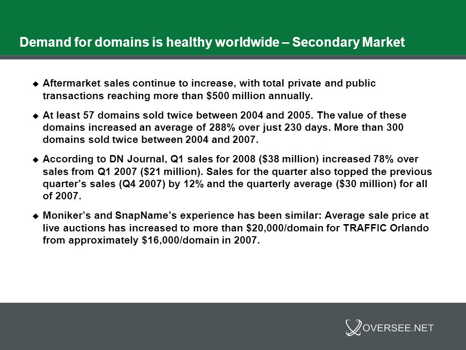 Demand for domains is healthy worldwide – Secondary Market Noteworthy Sales in recent years: Fund.com9.9M USD (2008) Porn.com9.5M USD (2007)* FreePorn.com4.5M USD (2007)* Bored.com4.0M USD (2007)* CreditCheck.com3.0M USD (2007)* Vodka.com 3.0M USD (2006) Seniors.com 1.8M USD (2007)* DataRecovery.com 1.7M USD (2008) Tandberg.com 1.5M USD (2007) Cameras.com 1.5M USD (2006)* Vista.com 1.3M USD (2007) Scores.com 1.2M USD (2007)* Cruises.co.uk 1.1M USD (2008) Investment.com0.9M USD (2007)* * Marks Moniker Sales
