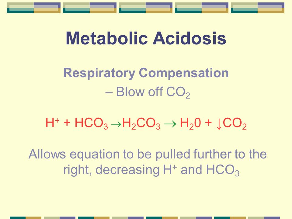 Compensated Metabolic Acidosis H + + HCO 3 H 2 CO 3 H 2 0 + CO 2 End result: Mildly increased H + Mildly decreased pH Decreased HCO 3 Decreased CO 2 (compensation)