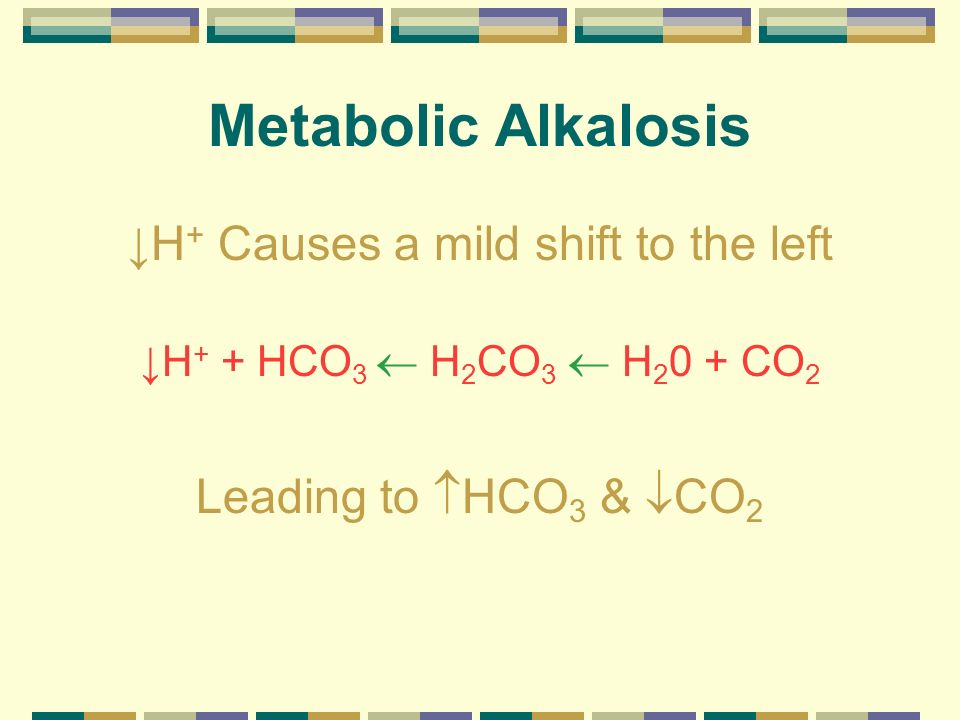 Metabolic Alkalosis Unfortunately this shift is not enough to overcome the decreased hydrogen so H + is still very low.