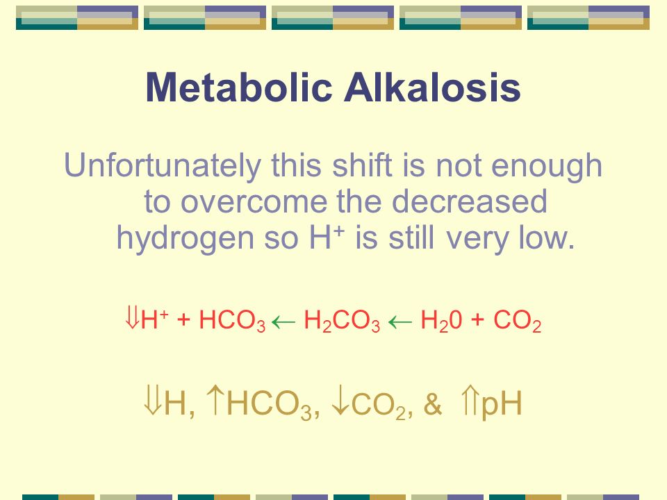 Metabolic Alkalosis Respiratory Compensation – Retain CO 2 H + + HCO 3 H 2 CO 3 H 2 0 + CO 2 Allows equation to be pulled further to the left, increasing H + but also increasing HCO 3