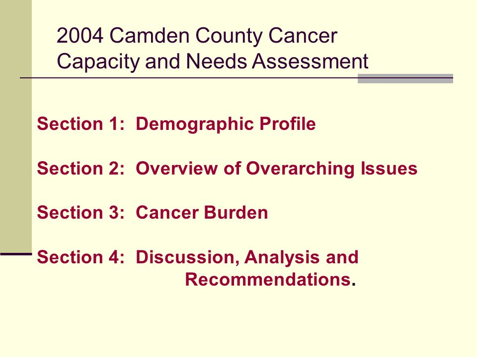 Findings at the Camden County Level: Top four cancers – Breast, Prostate, Lung and Colorectal Cancers – 55.3% of new cancers in women and 57.4% of new cancers in men The Seven Priority Cancers of NJCCCP cover 62.5% of new cancers in men and 60.7% of new cancers in women with a total number of survivors = 11,555 as of Jan.