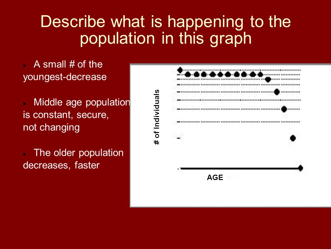 Exponential Growth Exponential growth-the rate of population growth stays the same and the population size increases steadily.