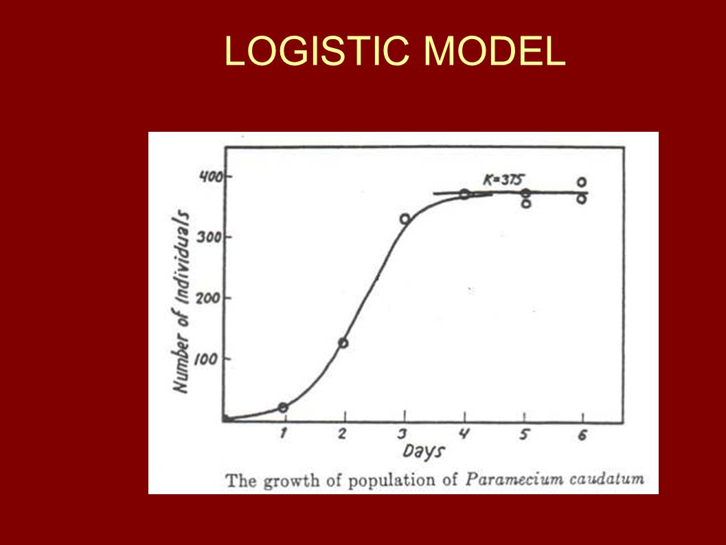 Factors that do not depend on the size of the population, but can affect it nonetheless.