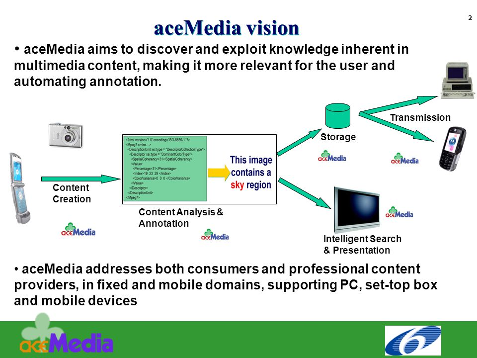 Text 3 aceMedia vision Link to video