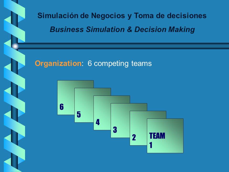 Simulación de Negocios y Toma de decisiones Business Simulation & Decision Making Organization: 6 competing teams 6 5 4 3 2 TEAM 1