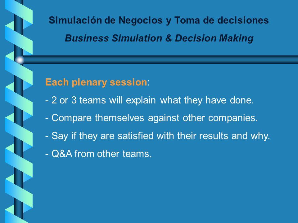Simulación de Negocios y Toma de decisiones Business Simulation & Decision Making Each plenary session: - 2 or 3 teams will explain what they have done.