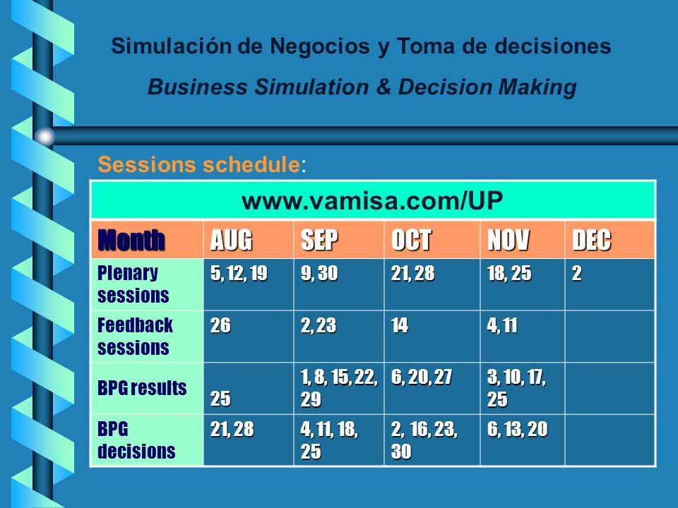 Simulación de Negocios y Toma de decisiones Business Simulation & Decision Making Sessions schedule: www.vamisa.com/UP MonthAUGSEPOCTNOVDEC Plenary sessions 5, 12, 19 9, 30 21, 28 18, 25 2 Feedback sessions26 2, 23 14 4, 11 BPG results 1, 8, 15, 22, 29 6, 20, 27 3, 10, 17, 25 BPG decisions 21, 28 4, 11, 18, 25 2, 16, 23, 30 6, 13, 20 25