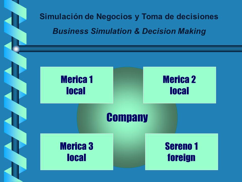 Simulación de Negocios y Toma de decisiones Business Simulation & Decision Making Company Merica 1 local Merica 3 local Sereno 1 foreign Merica 2 local