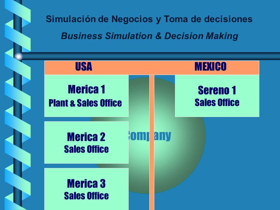 Simulación de Negocios y Toma de decisiones Business Simulation & Decision Making Company Merica 1 Plant & Sales Office Merica 3 Sales Office Sereno 1 Sales Office Merica 2 Sales Office USAMEXICO