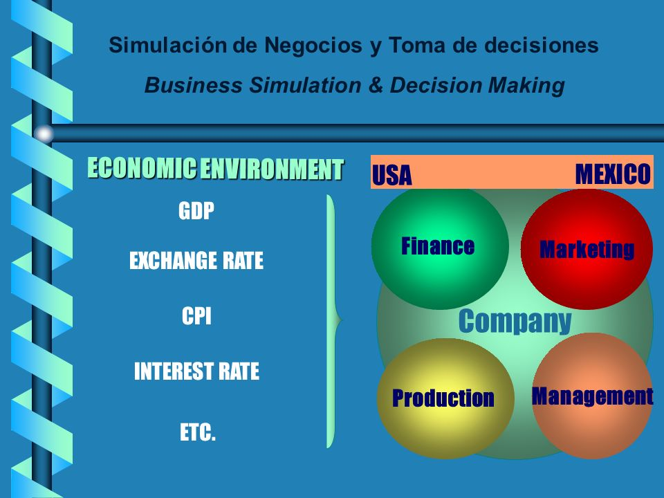 Simulación de Negocios y Toma de decisiones Business Simulation & Decision Making Company Finance Production Management Marketing ECONOMICENVIRONMENT ECONOMIC ENVIRONMENT USA MEXICO GDP EXCHANGE RATE CPI INTEREST RATE ETC.