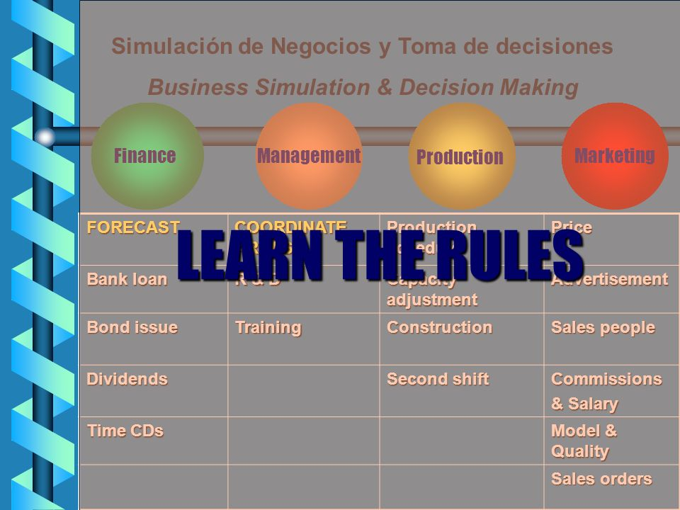 Simulación de Negocios y Toma de decisiones Business Simulation & Decision Making Finance Production ManagementMarketingFORECAST COORDINATE AREAS Production schedule Price Bank loan R & D Capacity adjustment Advertisement Bond issue TrainingConstruction Sales people Dividends Second shift Commissions & Salary Time CDs Model & Quality Sales orders LEARN THE RULES
