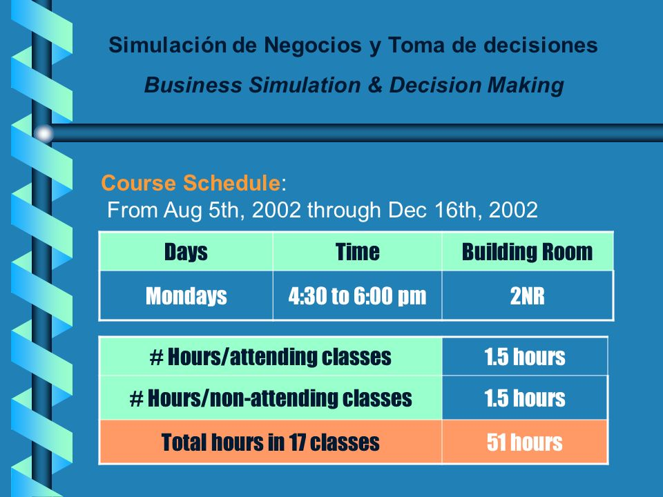 Simulación de Negocios y Toma de decisiones Business Simulation & Decision Making Course Schedule: From Aug 5th, 2002 through Dec 16th, 2002 DaysTimeBuilding Room Mondays4:30 to 6:00 pm2NR # Hours/attending classes1.5 hours # Hours/non-attending classes1.5 hours Total hours in 17 classes51 hours