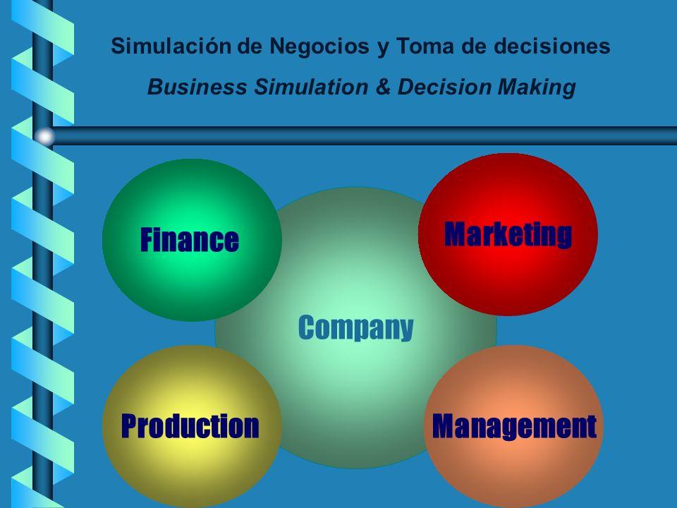 Simulación de Negocios y Toma de decisiones Business Simulation & Decision Making Company Finance ProductionManagement Marketing