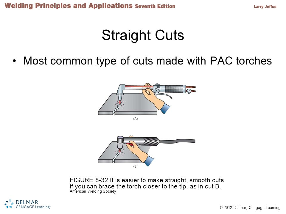 © 2012 Delmar, Cengage Learning Plasma Arc Gouging Similar to air carbon arc gouging –U-groove can be cut into metal s surface –Torch is set up with a less-concentrated plasma stream –Effective on most materials –Do not remove too much metal in one pass