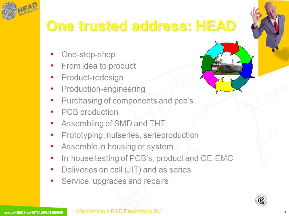 Welcome to HEAD Electronics BV 3 One-stop-shop From idea to product Product-redesign Production-engineering Purchasing of components and pcb's PCB production Assembling of SMD and THT Prototyping, nulseries, serieproduction Assemble in housing or system In-house testing of PCB's, product and CE-EMC Deliveries on call (JIT) and as series Service, upgrades and repairs One trusted address: HEAD