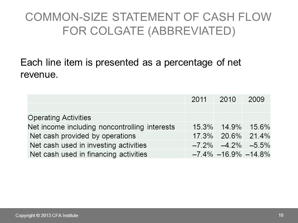 COLGATE'S CASH FLOWS: SUMMARY Overall, $323 million net increase in cash over three years, from $555 million at the beginning of 2009 to $878 million at the end of 2011.